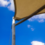 SHADE SAILS FAQ